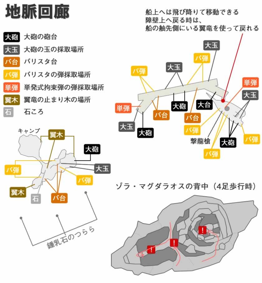 地脈回廊のマップ画像