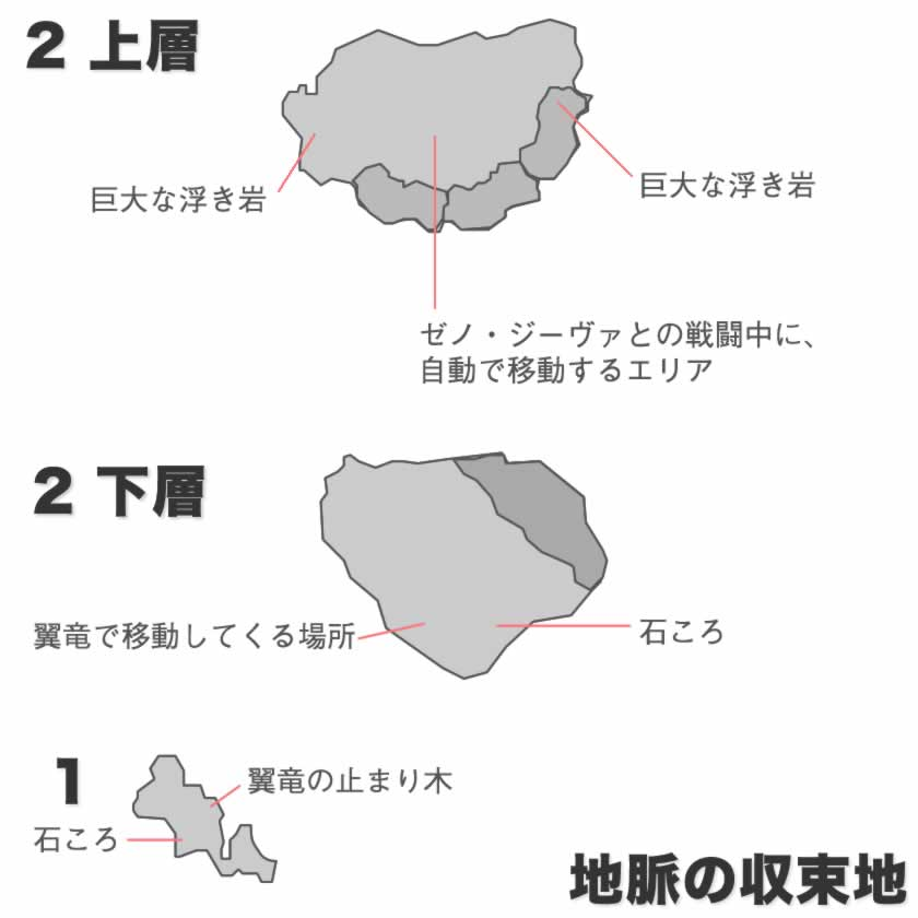 地脈の収束地のマップ画像